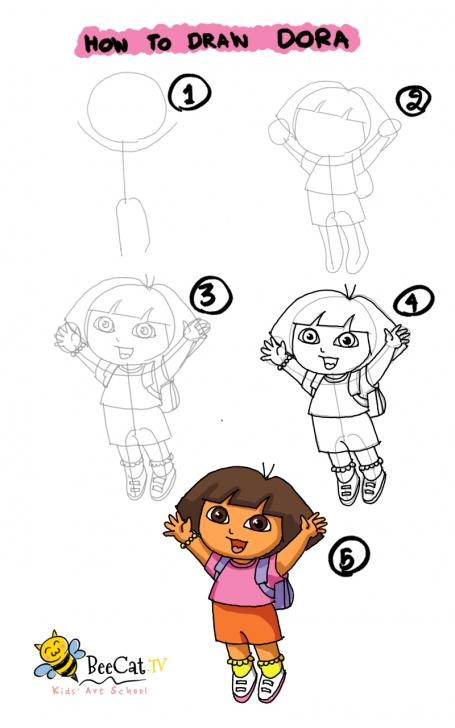 Awesome Dora Pencil Drawing Tutorial How To Draw Dora | Como Dibujar Paso A Paso | Dora Cartoon, Drawings Image