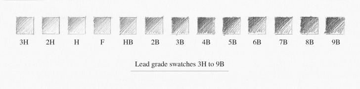 Best Graphite Pencil Hardness Tutorial The Basics Of Graphite Pencils - The Deckle Edge Images