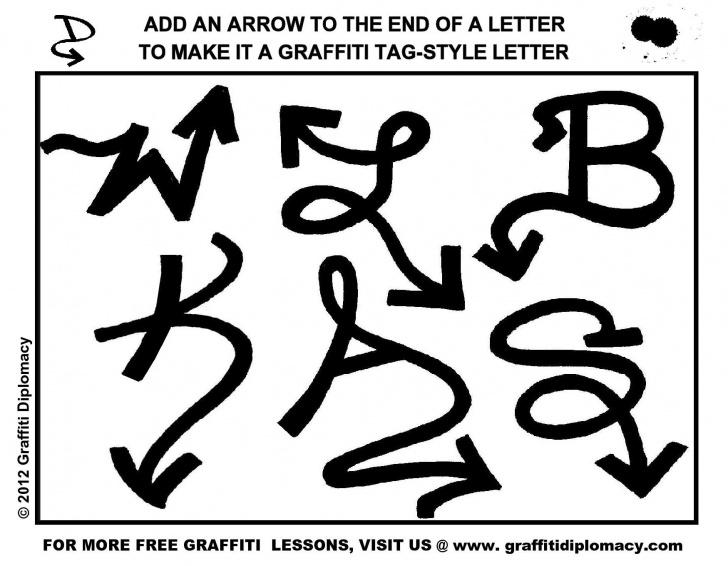 Excellent Easy Graffiti Stencils Techniques Learn How To Draw Graffiti Arrows - History Of Graffiti Art - Easy Picture