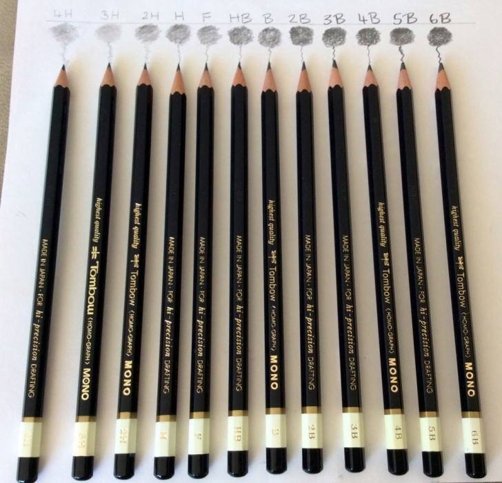 Fantastic Best Grade Pencil For Sketching Ideas The Drawing Pencil Guide – Travelling Banana Picture
