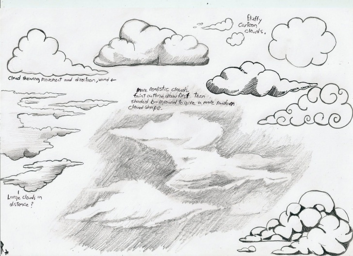 Fascinating Drawing Clouds With Pencil Easy Start By Just Looking Up. Ever Since A Fellow Artist Challenged Me Pics