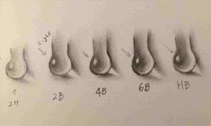Good Graphite Pencil Hardness Courses Drawing Pencil Hardness Scale - Gigantesdescalzos Pictures