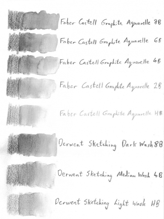 Good Graphite Pencil Hardness Tutorial Part 1: Graphite Pencils | Three Points Of The Compass Pic