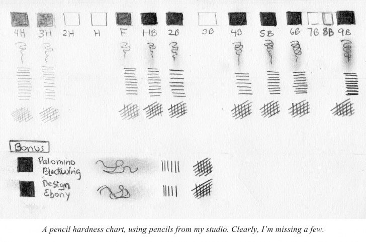Inspiration Drawing Pencil Hardness Easy Flying Pony Studios: Pencil Codes: What Do The Letters And Numbers Mean? Pic