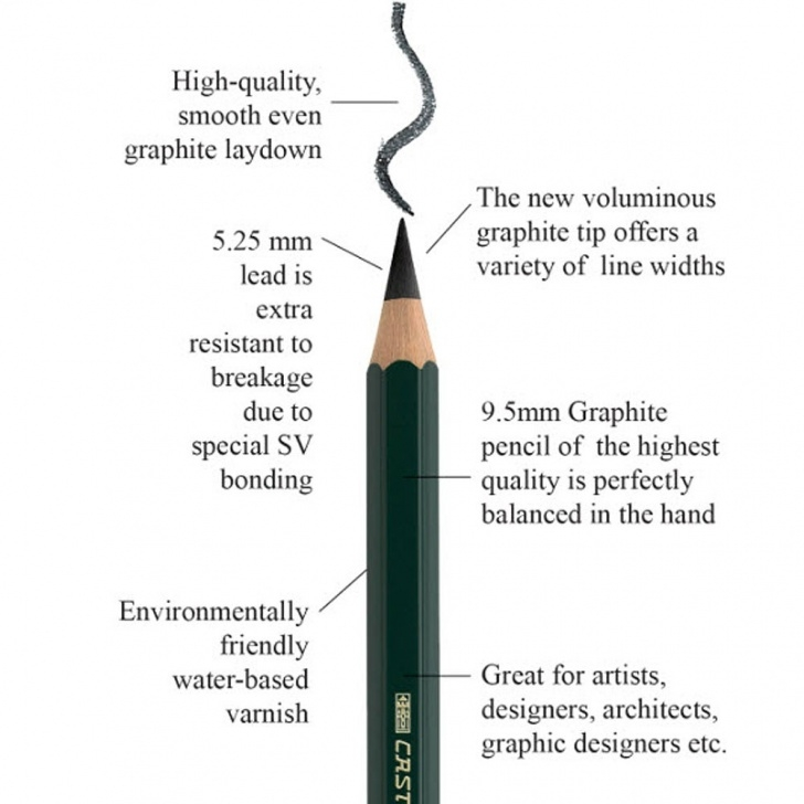Learning Graphite Pencil Hardness Lessons Faber-Castell 9000 Jumbo Graphite Pencils & Pencil Sets - Jerry's Pic