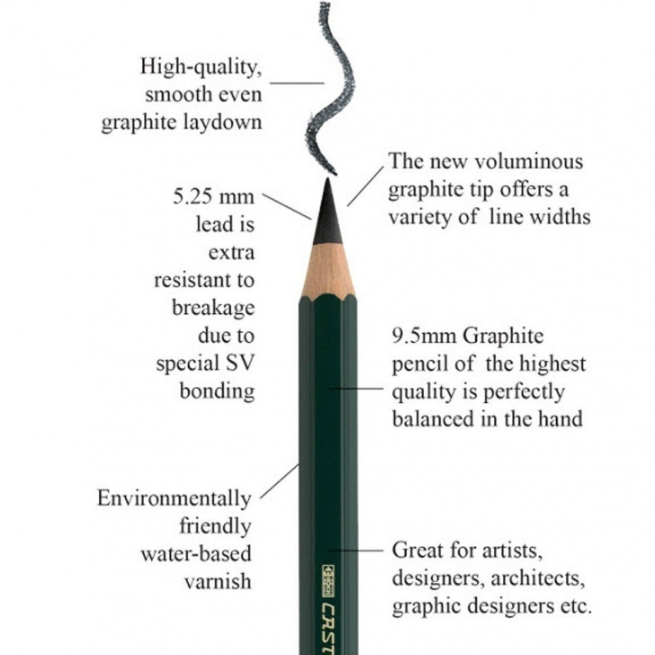 Most Inspiring Graphite Pencil Grades Easy Faber-Castell 9000 Jumbo Graphite Pencils & Pencil Sets - Jerry's Pictures