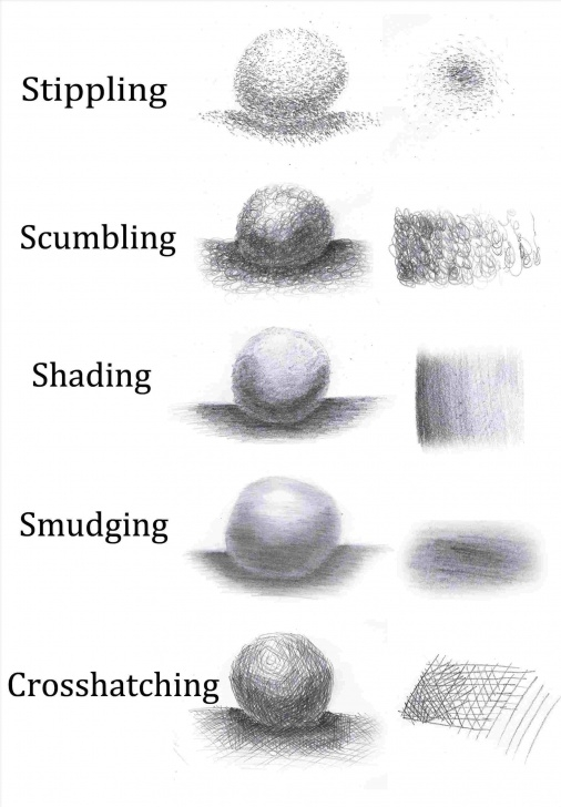 Nice Pencil Shading For Beginners Techniques Shaded Easy Pencil Shading Drawings For Beginners Landscape Drawing Pictures