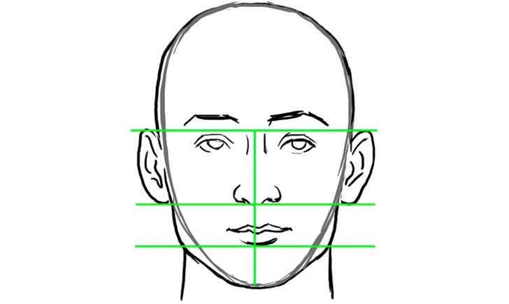 Remarkable Human Portrait Drawing Simple Learn How To Draw Realistic Heads And Faces: Tips & Tricks Picture