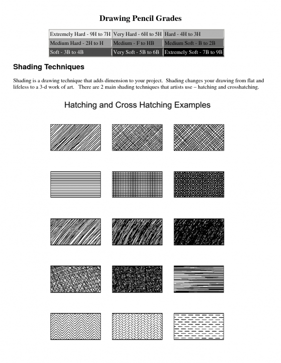 The Best Drawing Pencil Hardness for Beginners Pencil Shading Drawings | Drawing Pencil Grades | Art | Scratchboard Image