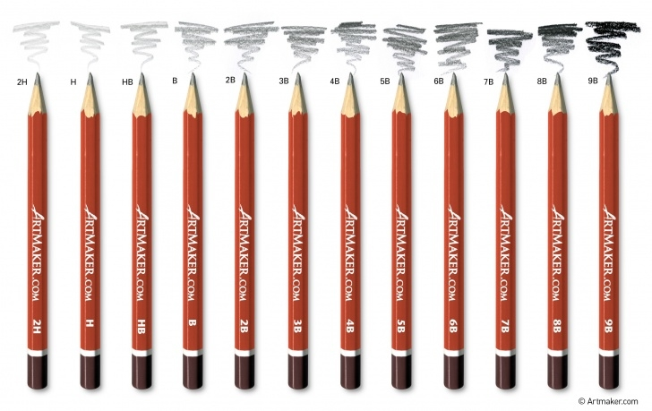 The Best Order Of Graphite Pencils Ideas Pens, Pencils & Correction | Office Metro Images