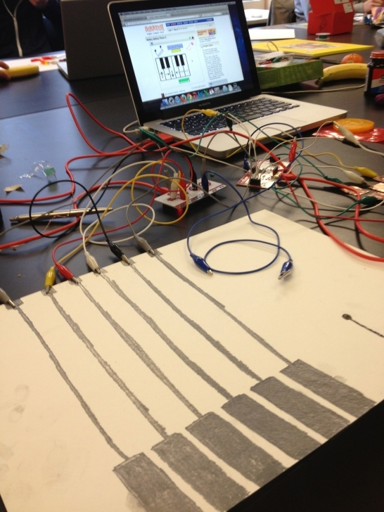 Top Makey Makey Pencil Courses Makey Makey | English 2150: Writing In/over/through New York Photos